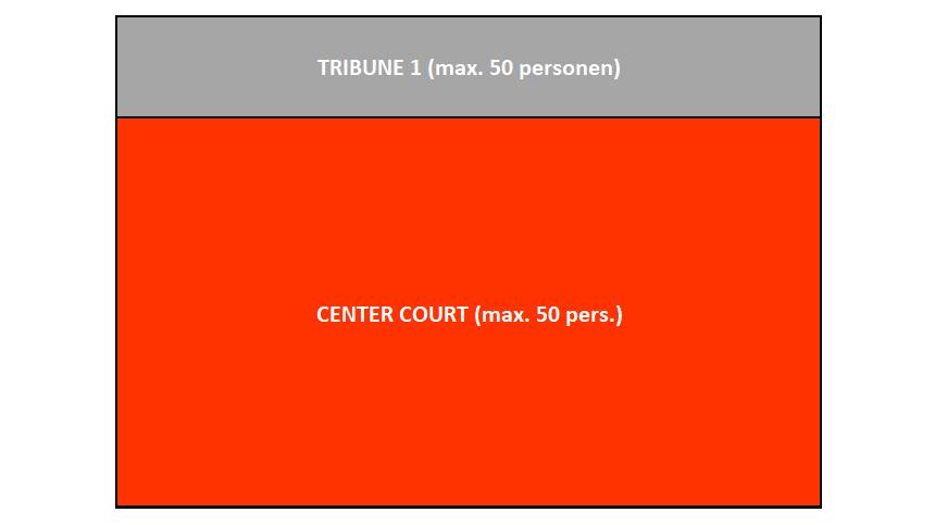 Compartimenten - Center court